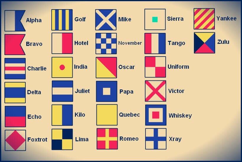 alfabeto nautico